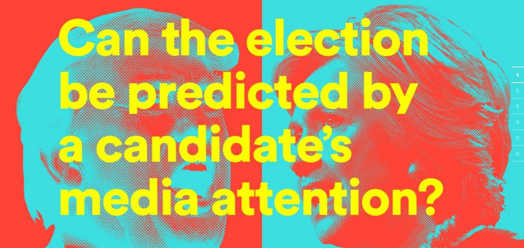 Media Election - Trump v Clinton