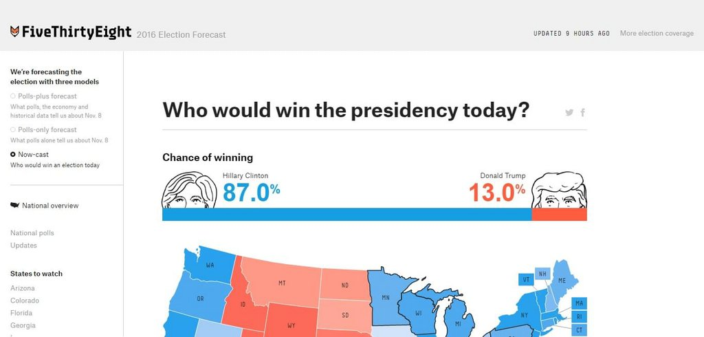 Oregon | 2016 Election Forecast | FiveThirtyEight