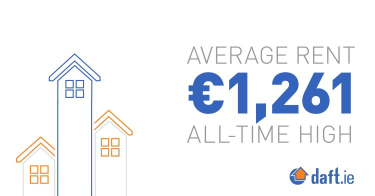 15060a8bb48 How Ireland has failed millennials on housing