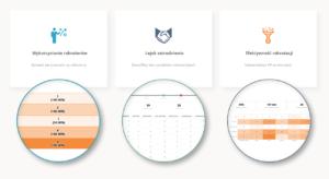 HR metrics ATS system - tomHRM
