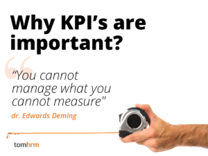 KPI_are_importnat_Deming_quote_tomHRM