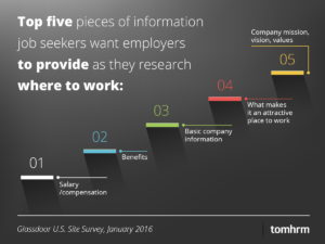 Where_to_work_employee_research_tomHRM