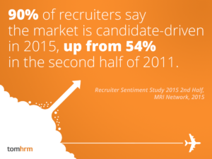 Recruitment_candidate_driven_statistic_tomHRM