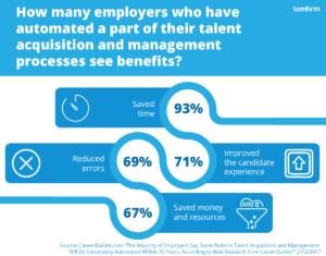 Recruitment_talent_aquisition_ATS_system_tomHrm