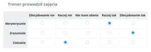 Ankiety pracownicze_przykład_macierze