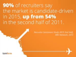 Recruiters - candidate driven