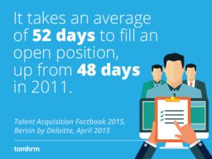 Average open position - recruitment - ATS software