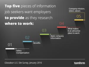 Job seekers - HR software