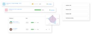 360 degree feedback software - tomHRM