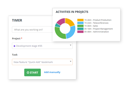 Time Tracking Software - for small team & HR