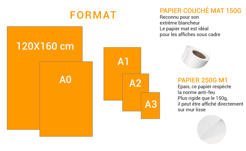 Papier poster qualité photo