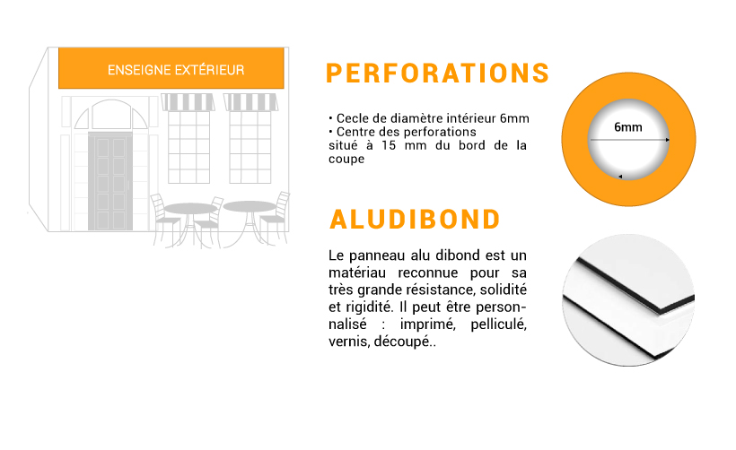 Aludibond avec perforations