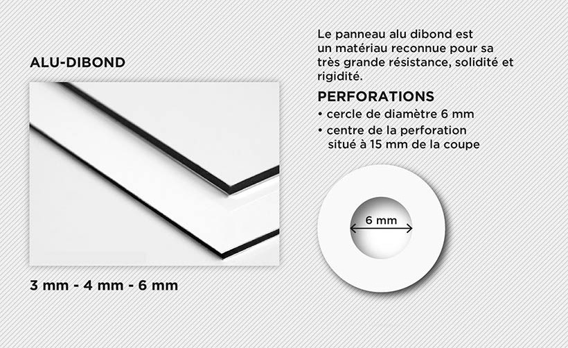 Alu-dibond avec perforations
