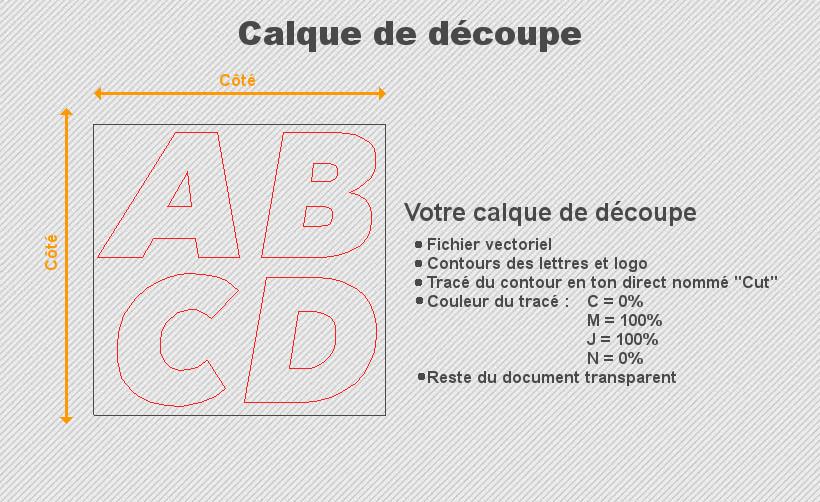 Calque de découpe pour lettres découpées carrées