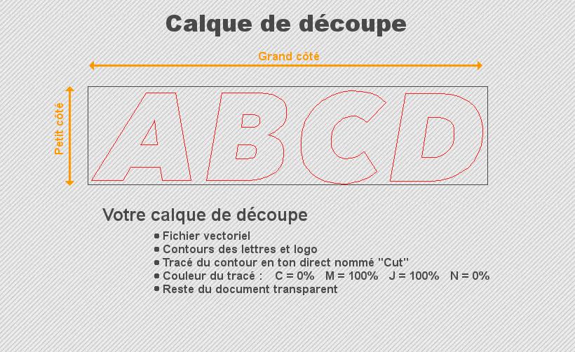 Calque de découpe pour lettres découpées rectangles