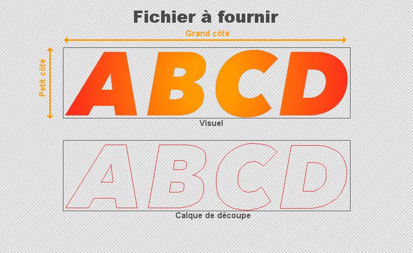 Fichier à fournir pour la réalisation de vos lettres découpées
