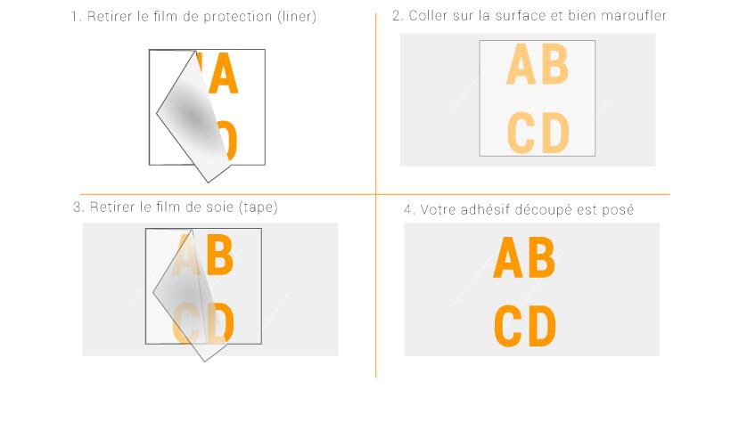 lettre-carré-utilisation-sticker-grand-format