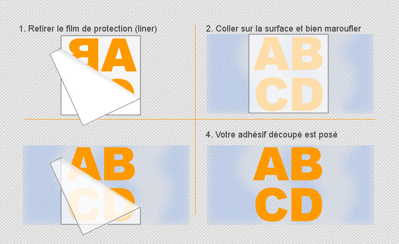 Méthode pour appliquer votre autocollant adhésif de lettres découpées