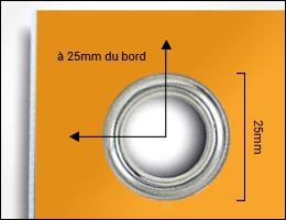 Panneau immobilier standard : impression sur machine UV