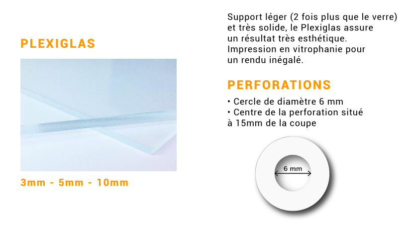 Plexiglas avec perforations