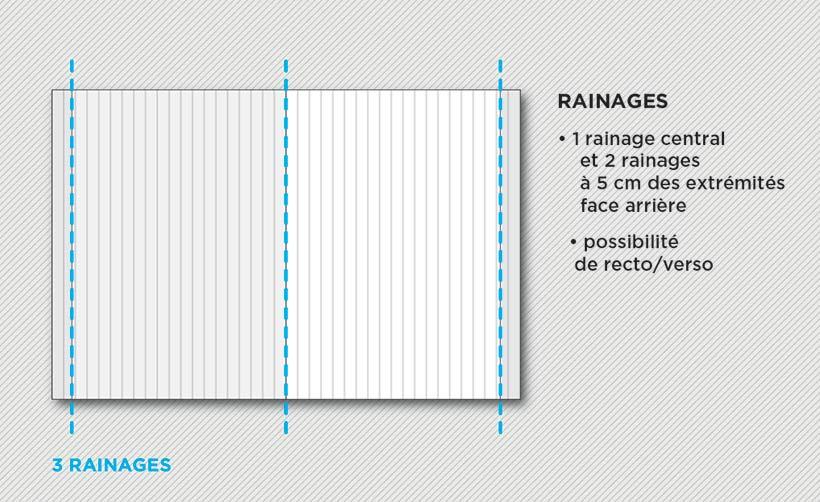 Cannelure vertical avec rainages pour les rabats
