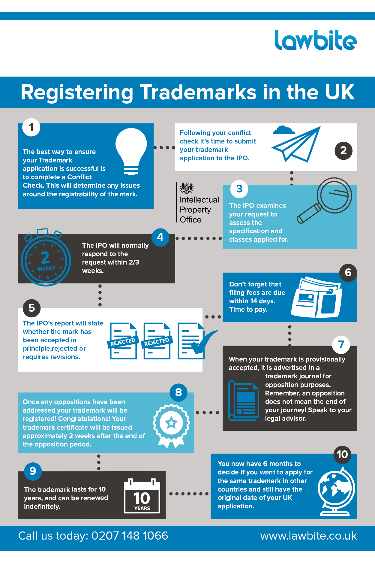 Infographic: Registering trademarks in the UK