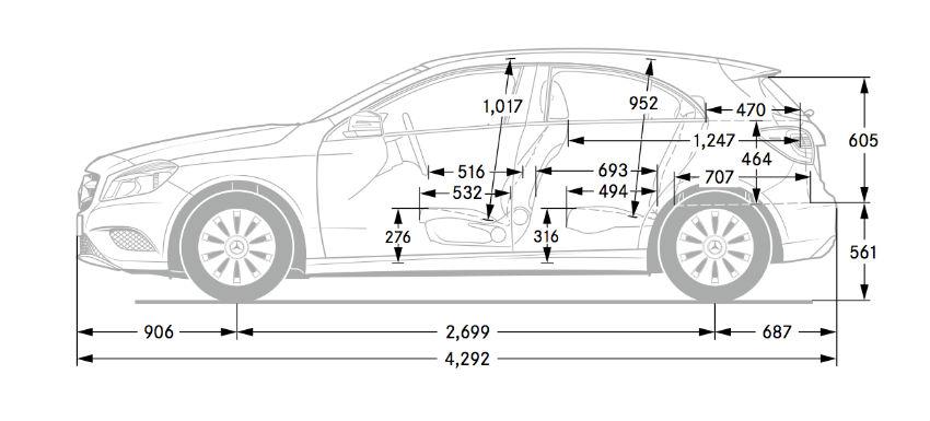Mercedes-Benz A-Class dimensions
