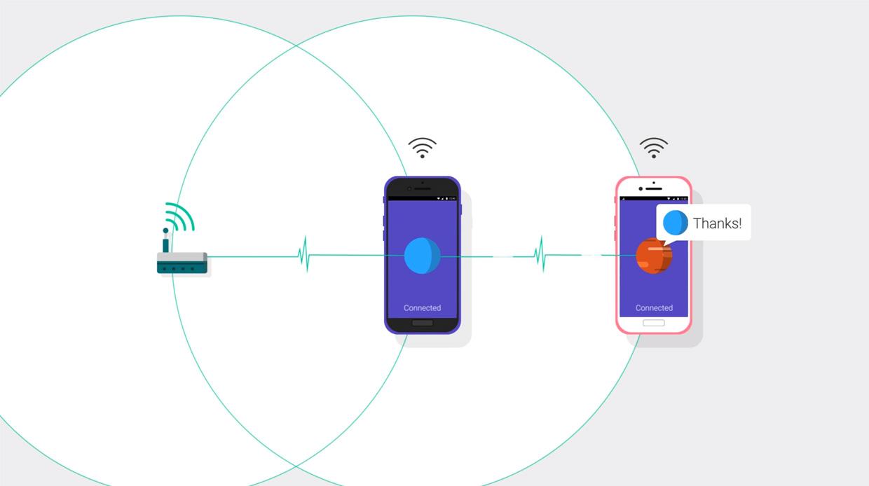 Tover je (oude) smartphone om tot wifi-versterker!