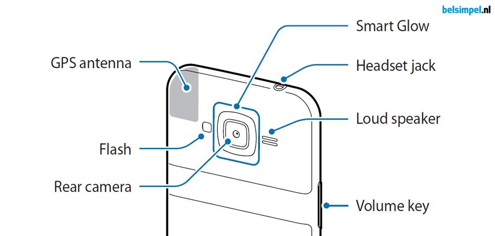 Nieuwe functie op Samsung-toestellen: Smart Glow!