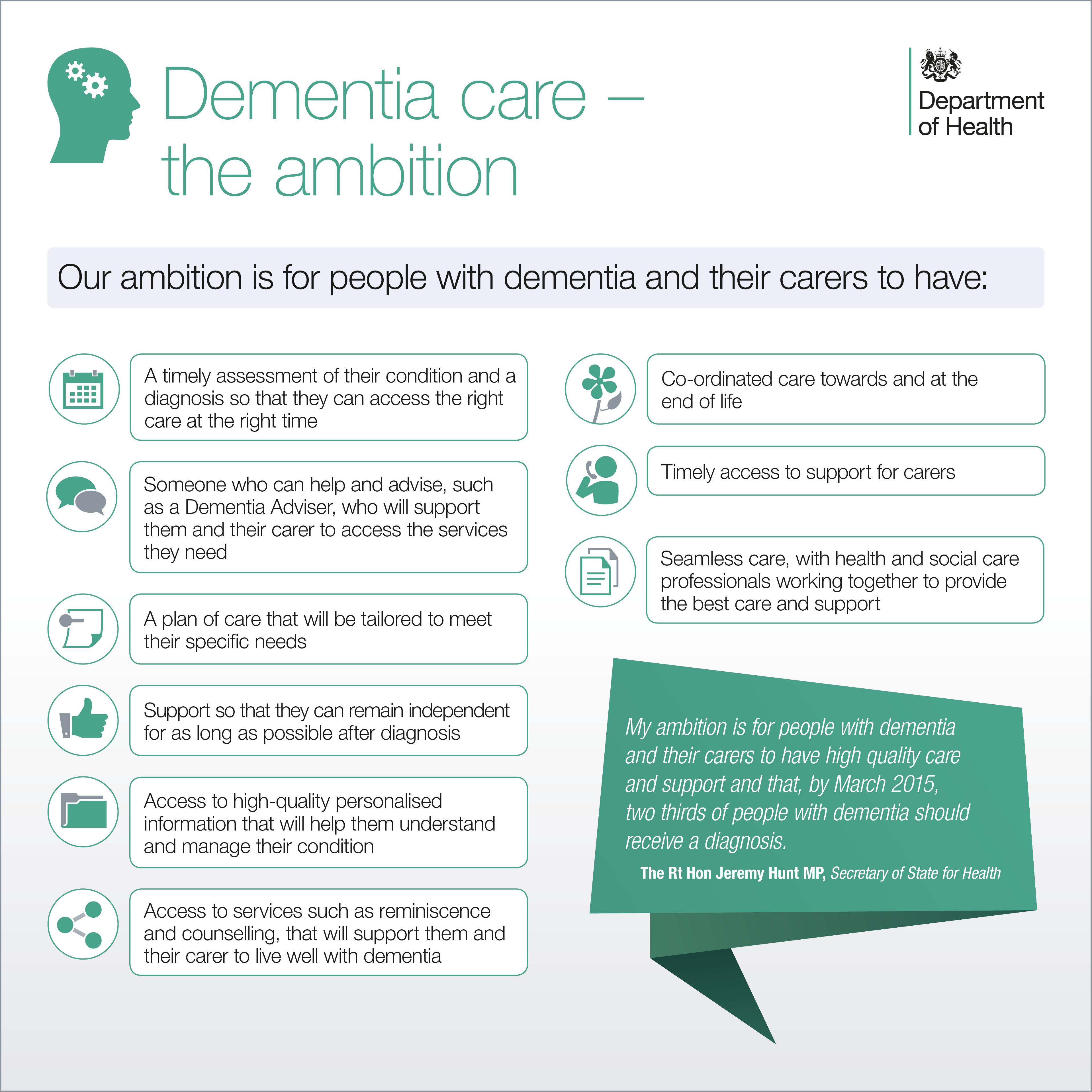 care plan examples for dementia