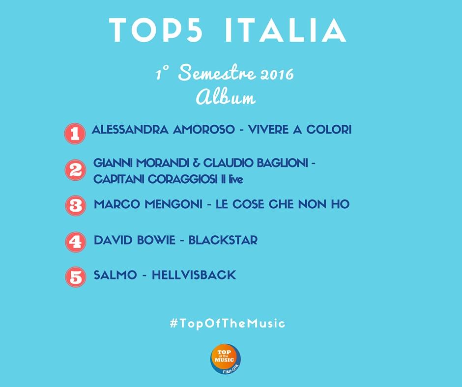 album Italia - 6 mesi - 2016