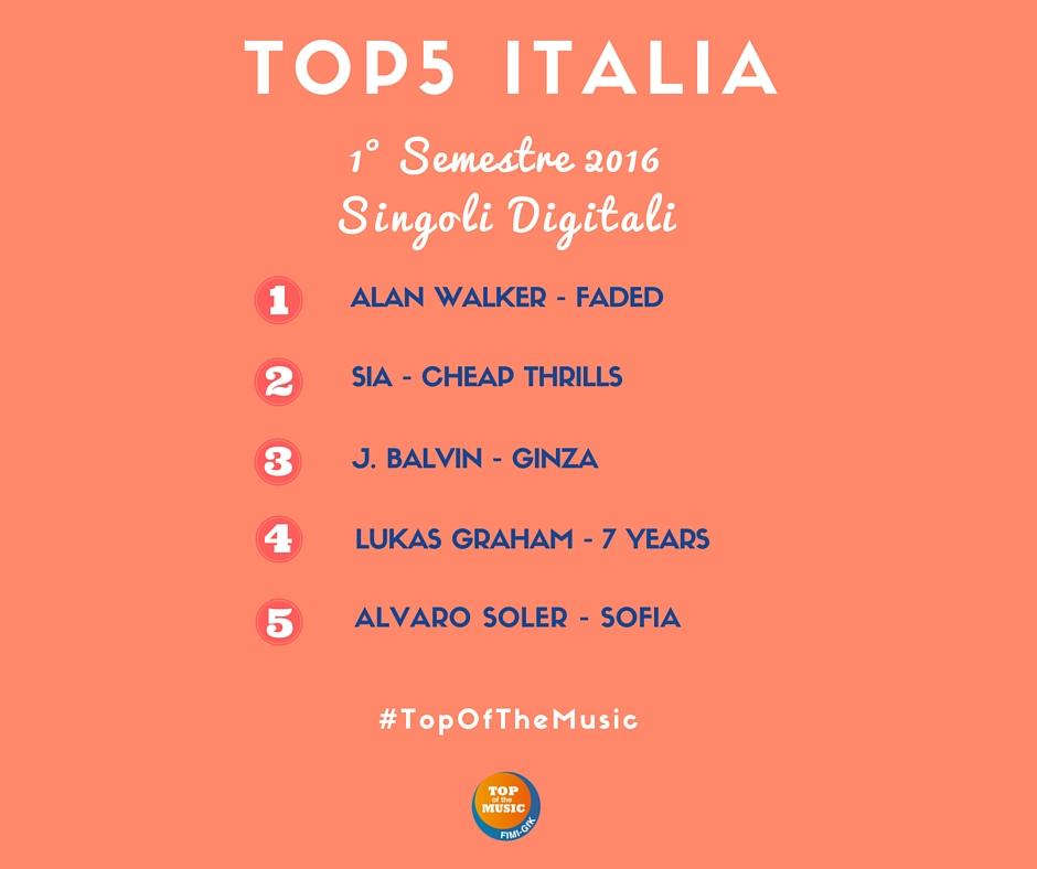 Singoli Italia - 6 mesi - 2016