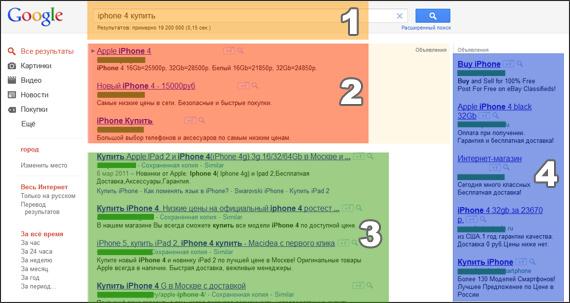 Анатомия поиска по странице результатов Google
