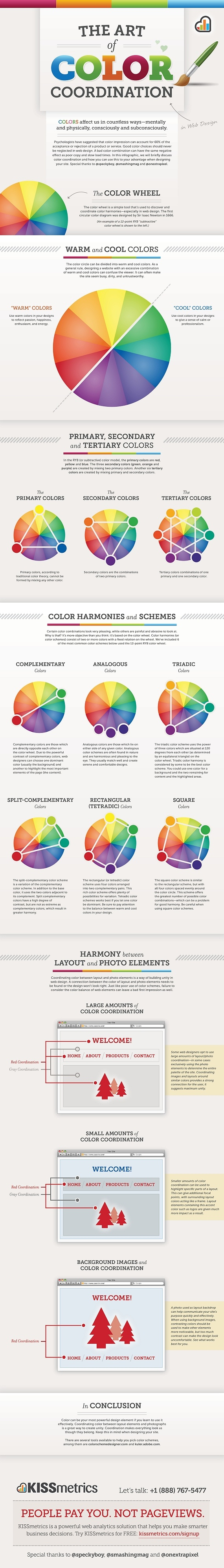 Иллюстрация к статье: Искусство сочетания цветов - яркий путь к высокой конверсии