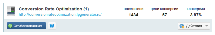 conversionrateoptimization.lpgenerator.ru