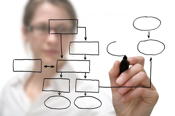 Иллюстрация к статье: 3 важных обновления для работы с лид-формой в рамках оптимизации LPgenerator