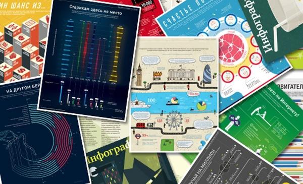 Иллюстрация к статье: Типы и виды целевых страниц (инфографика LPgenerator)