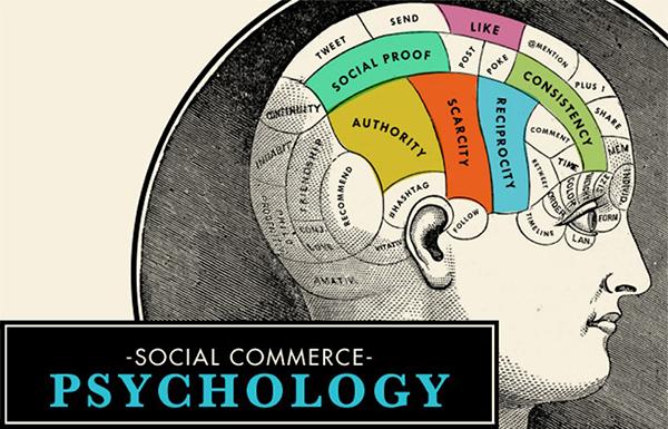 6 правил психологии социального маркетинга