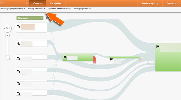 Расширенная сегментация,  доступная в инструменте Goal Flow (Карта целей)