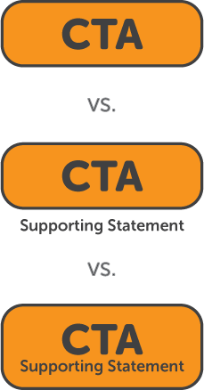 CTA-элемент