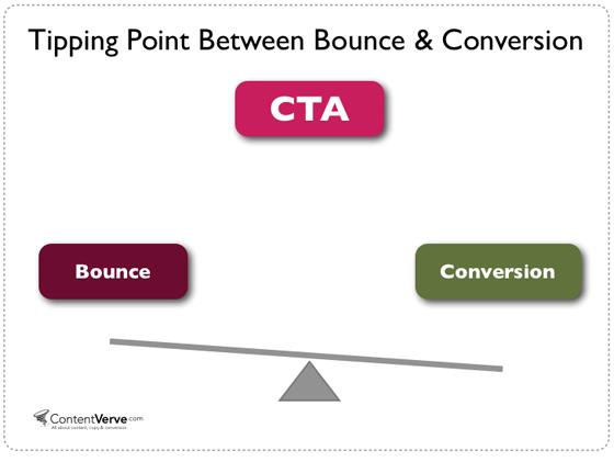Иллюстрация к статье: Как дизайн CTA-кнопки может увеличить конверсию?