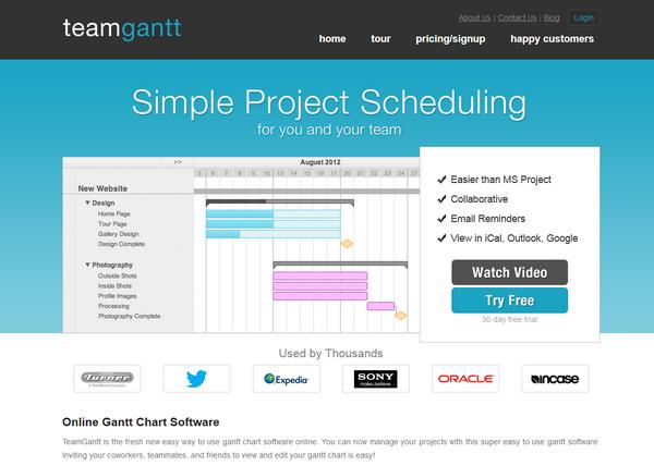 Иллюстрация к статье: 6 элементов оптимизации домашней страницы Saas-сервиса на примере TeamGantt.com