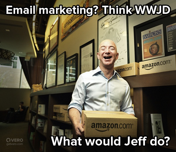 Иллюстрация к статье: 6 уроков email-маркетинга от Amazon