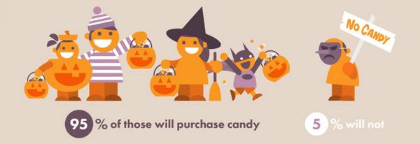 Иллюстрация к статье: Серьезная экономика несерьезного праздника, или Halloween в долларах