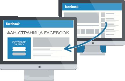 фан-страницы для трафика Facebook