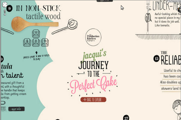 Jacqui's Journey to the Perfect Cake