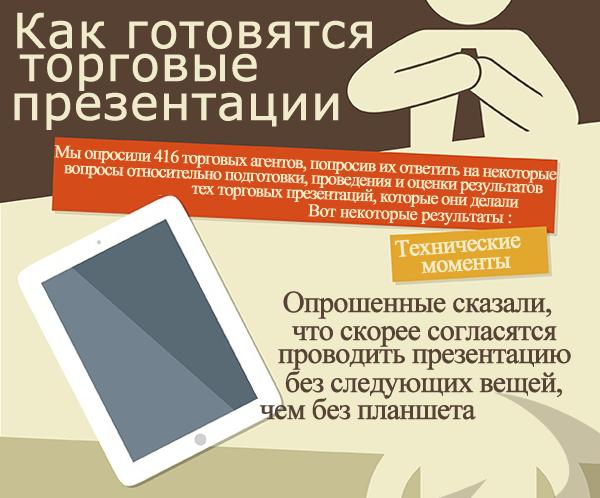 Иллюстрация к статье: 27% торговых презентаций готовятся в ванной!