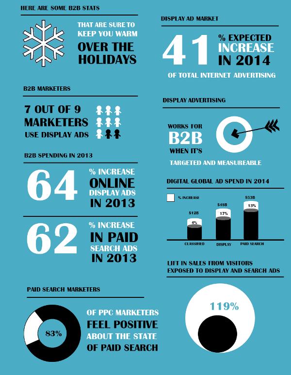 увеличение продаж online ресурсов