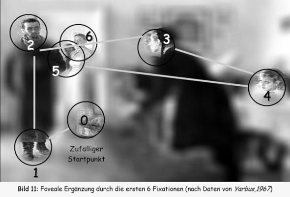 Иллюстрация к статье: Почему изображения лиц могут пессимизировать конверсию посадочных страниц?