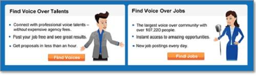 Voices. com